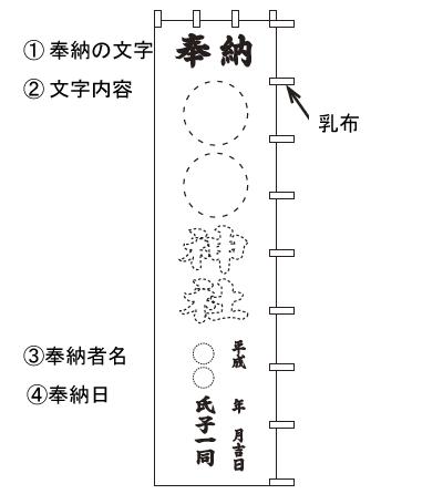 神社のぼりサンプル