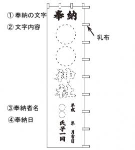 寺社幟注文用サンプル